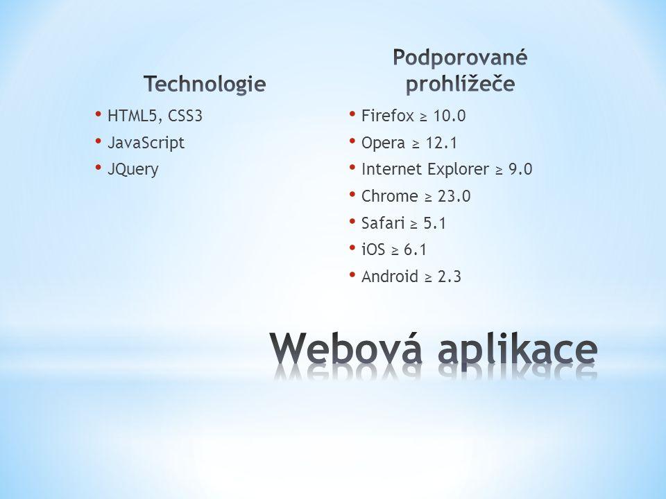 HTML5, CSS3 JavaScript JQuery Firefox ≥ 10.0 Opera ≥ 12.1 Internet Explorer ≥ 9.0 Chrome ≥ 23.0 Safari ≥ 5.1 iOS ≥ 6.1 Android ≥ 2.3