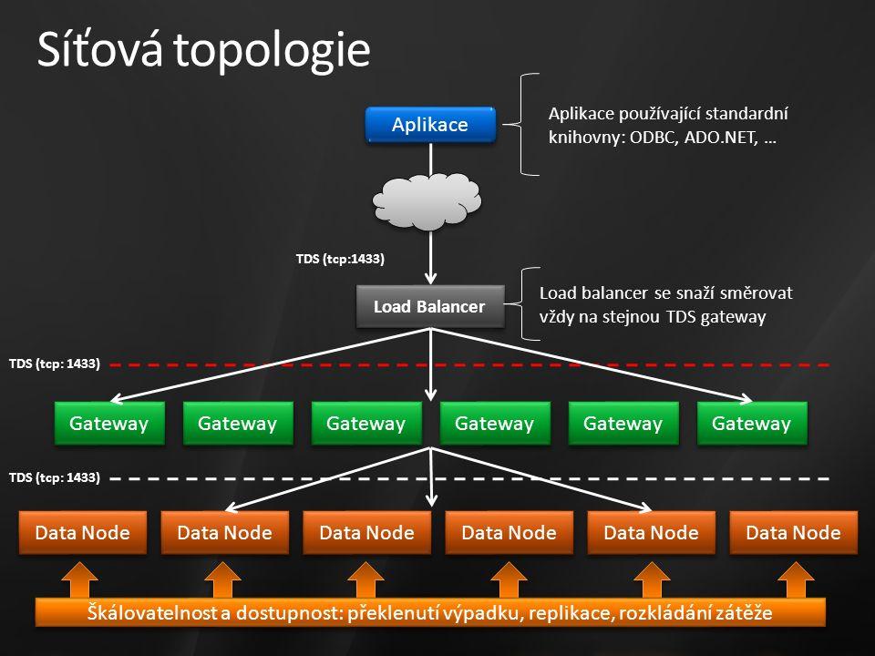 Síťová topologie Aplikace Load Balancer TDS (tcp:1433) Aplikace používající standardní knihovny: ODBC, ADO.NET, … Load balancer se snaží směrovat vždy na stejnou TDS gateway Data Node Gateway Škálovatelnost a dostupnost: překlenutí výpadku, replikace, rozkládání zátěže