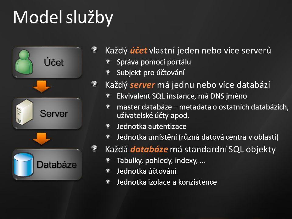 Model služby Každý účet vlastní jeden nebo více serverů Správa pomocí portálu Subjekt pro účtování Každý server má jednu nebo více databází Ekvivalent SQL instance, má DNS jméno master databáze – metadata o ostatních databázích, uživatelské účty apod.