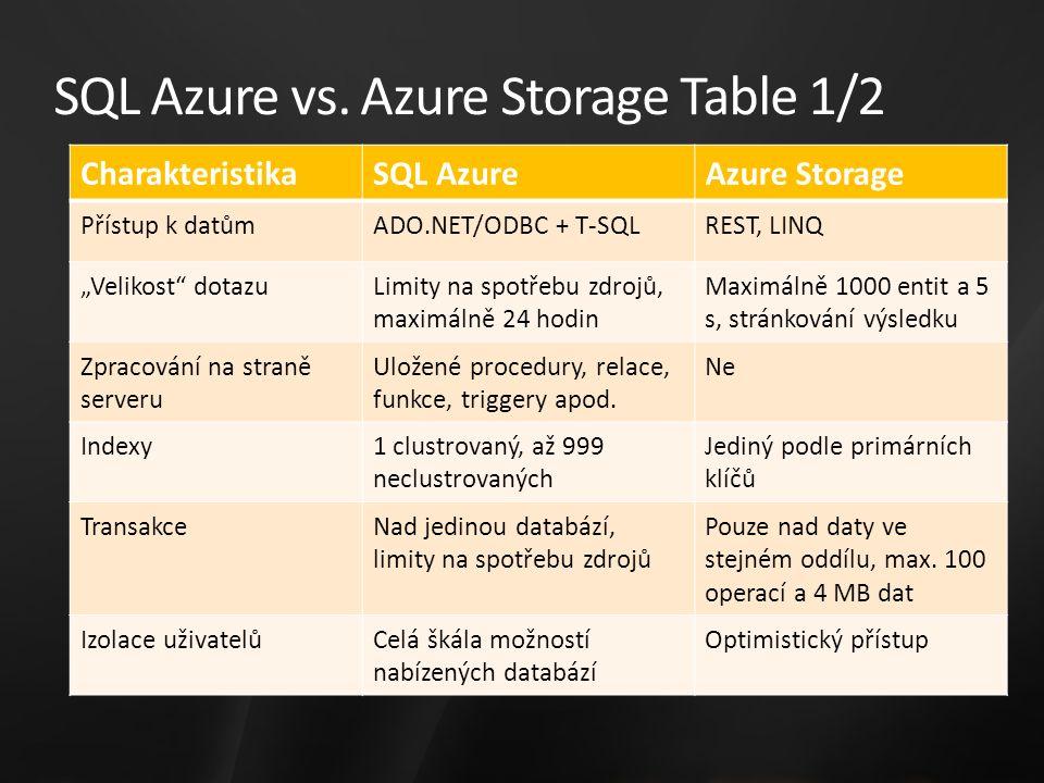 "SQL Azure vs. Azure Storage Table 1/2 CharakteristikaSQL AzureAzure Storage Přístup k datůmADO.NET/ODBC + T-SQLREST, LINQ ""Velikost"" dotazuLimity na s"