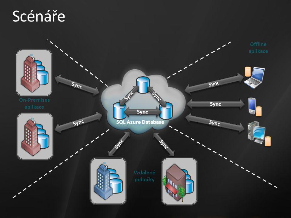 Scénáře On-Premises aplikace Sync Offline aplikace Sync SQL Azure Database Sync Vzdálené pobočky