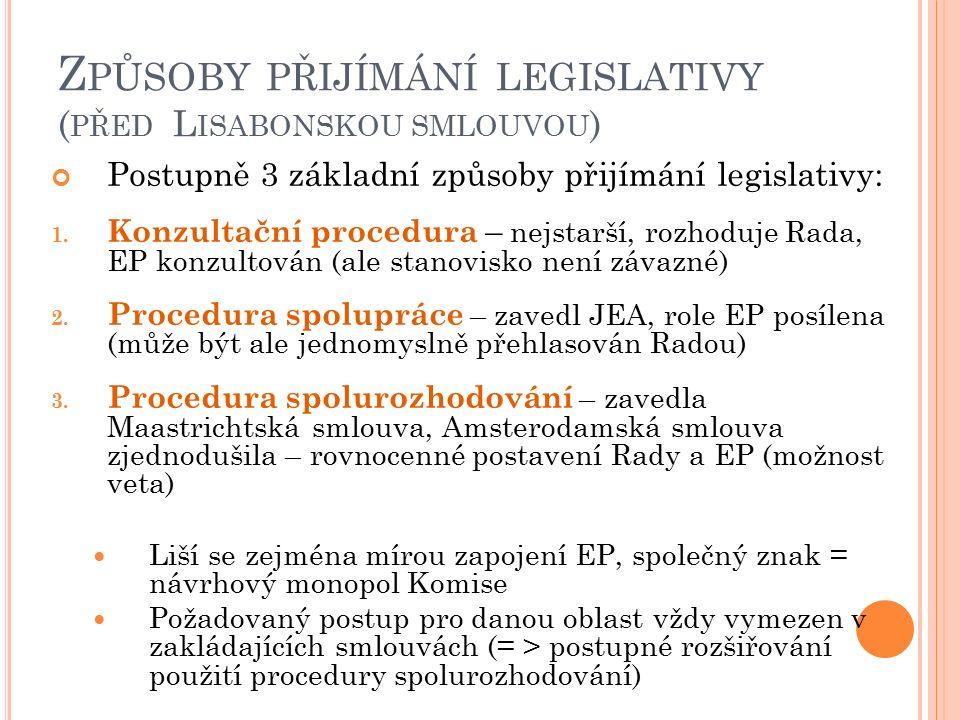 Z PŮSOBY PŘIJÍMÁNÍ LEGISLATIVY ( PŘED L ISABONSKOU SMLOUVOU ) Postupně 3 základní způsoby přijímání legislativy: 1.