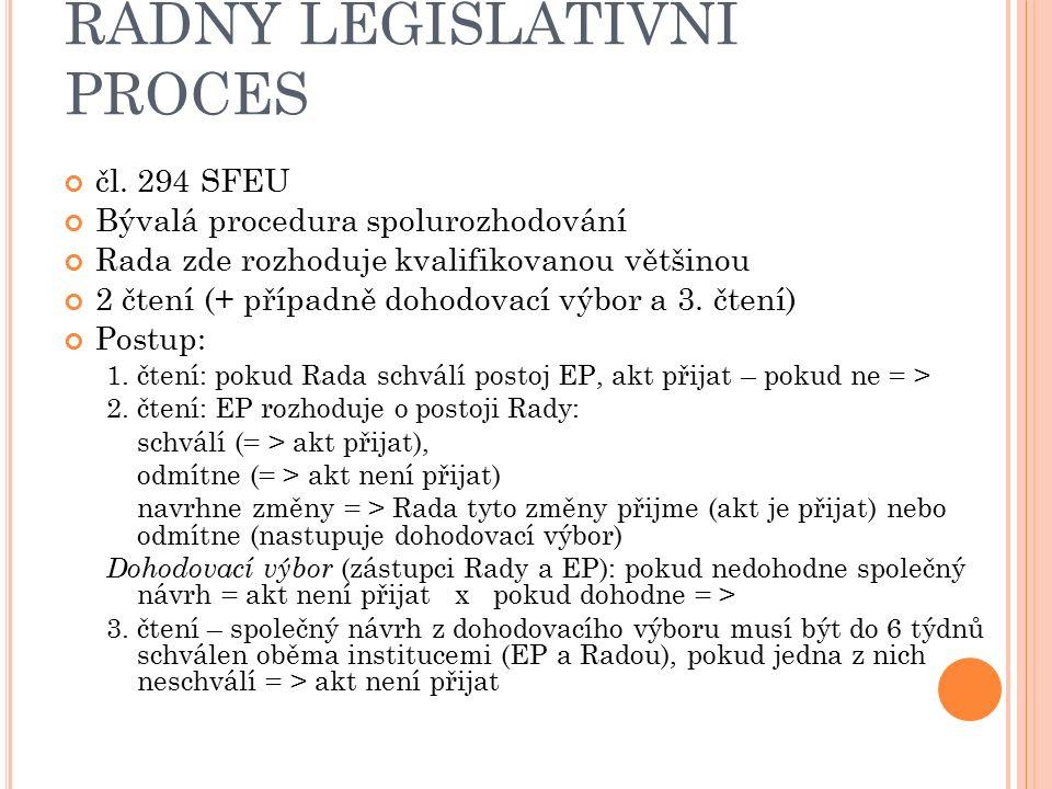 ŘÁDNÝ LEGISLATIVNÍ PROCES čl.