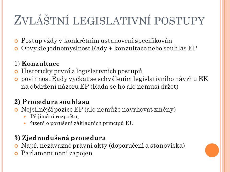 Z VLÁŠTNÍ LEGISLATIVNÍ POSTUPY Postup vždy v konkrétním ustanovení specifikován Obvykle jednomyslnost Rady + konzultace nebo souhlas EP 1) Konzultace Historicky první z legislativních postupů povinnost Rady vyčkat se schválením legislativního návrhu EK na obdržení názoru EP (Rada se ho ale nemusí držet) 2) Procedura souhlasu Nejsilnější pozice EP (ale nemůže navrhovat změny) Přijímání rozpočtu, řízení o porušení základních principů EU 3) Zjednodušená procedura Např.