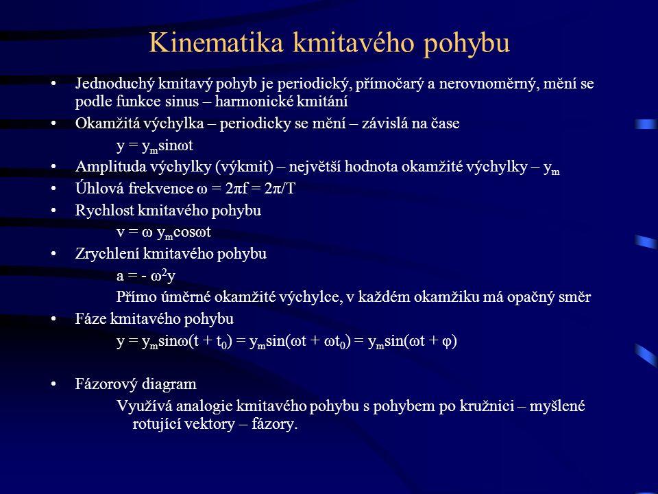 Kinematika kmitavého pohybu Jednoduchý kmitavý pohyb je periodický, přímočarý a nerovnoměrný, mění se podle funkce sinus – harmonické kmitání Okamžitá