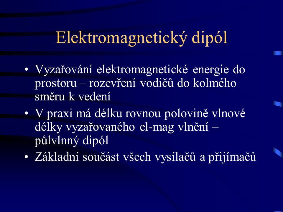 Elektromagnetický dipól Vyzařování elektromagnetické energie do prostoru – rozevření vodičů do kolmého směru k vedení V praxi má délku rovnou polovině vlnové délky vyzařovaného el-mag vlnění – půlvlnný dipól Základní součást všech vysílačů a přijímačů