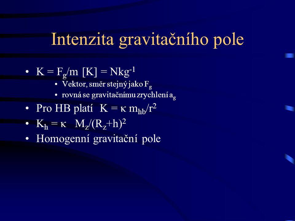 Intenzita gravitačního pole K = F g /m [K] = Nkg -1 Vektor, směr stejný jako F g rovná se gravitačnímu zrychlení a g Pro HB platí K = κ m hb /r 2 K h = κ M z /(R z +h) 2 Homogenní gravitační pole