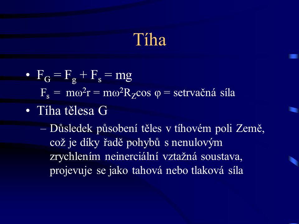 Tíha F G = F g + F s = mg F s = mω 2 r = mω 2 R Z cos φ = setrvačná síla Tíha tělesa G –Důsledek působení těles v tíhovém poli Země, což je díky řadě pohybů s nenulovým zrychlením neinerciální vztažná soustava, projevuje se jako tahová nebo tlaková síla