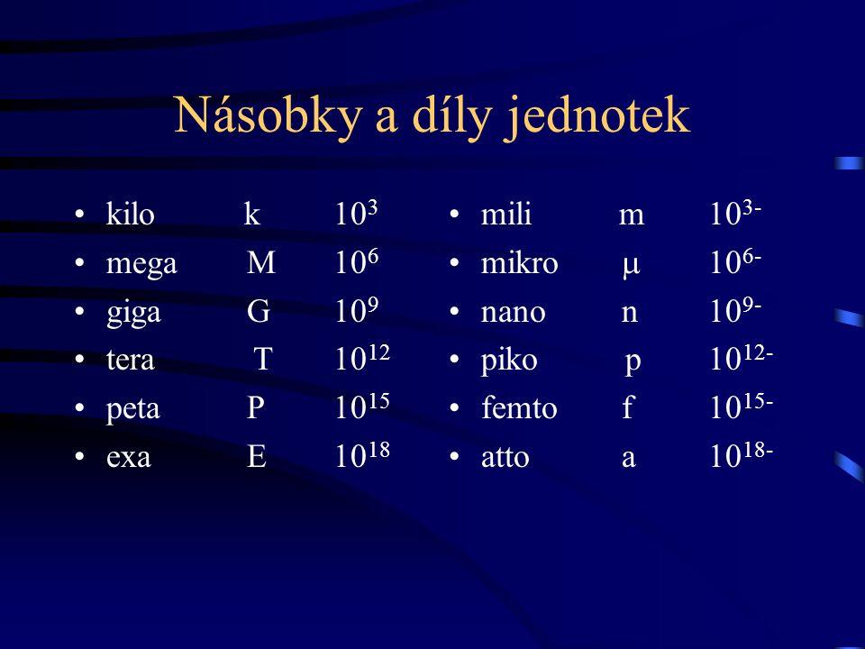 Násobky a díly jednotek kilo k10 3 megaM10 6 gigaG10 9 tera T10 12 petaP10 15 exaE10 18 mili m10 3- mikro  10 6- nanon10 9- piko p10 12- femtof10 15- atto a10 18-