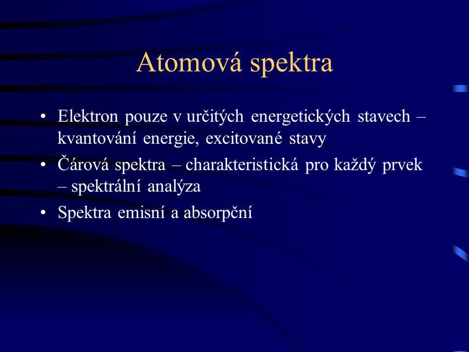 Atomová spektra Elektron pouze v určitých energetických stavech – kvantování energie, excitované stavy Čárová spektra – charakteristická pro každý prvek – spektrální analýza Spektra emisní a absorpční