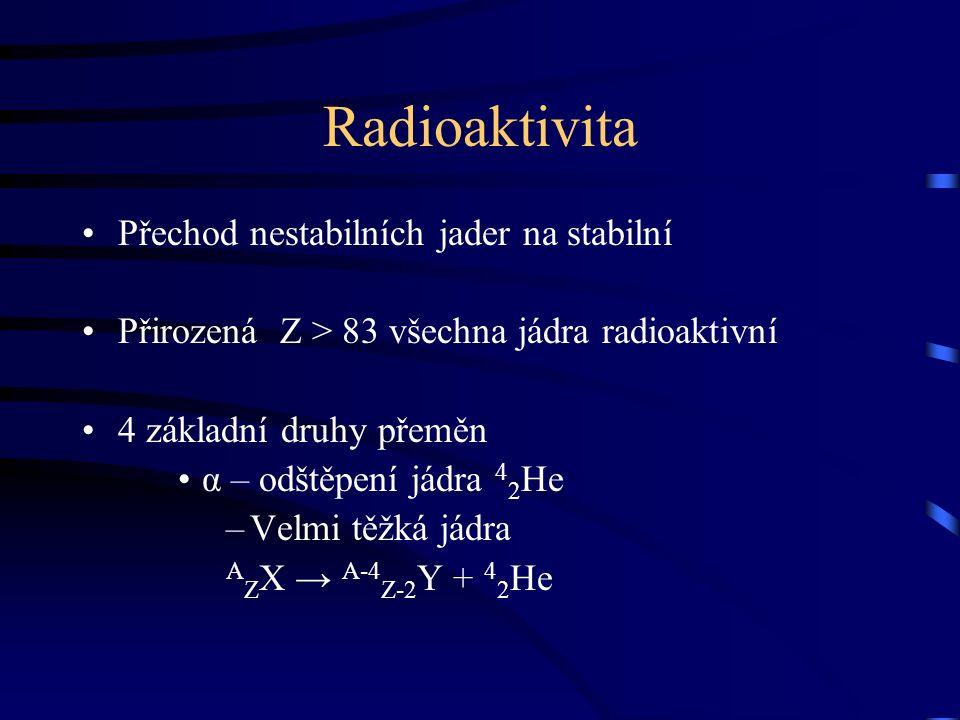 Radioaktivita Přechod nestabilních jader na stabilní Přirozená Z > 83 všechna jádra radioaktivní 4 základní druhy přeměn α – odštěpení jádra 4 2 He –Velmi těžká jádra A Z X → A-4 Z-2 Y + 4 2 He