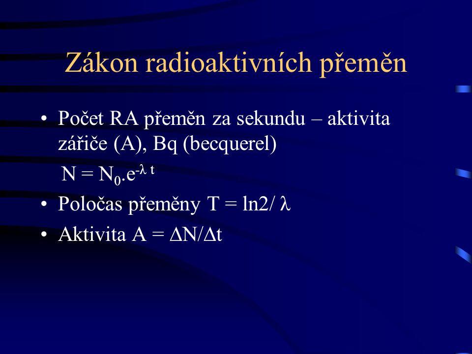 Zákon radioaktivních přeměn Počet RA přeměn za sekundu – aktivita zářiče (A), Bq (becquerel) N = N 0.e -λ t Poločas přeměny T = ln2/ λ Aktivita A = ∆N/∆t