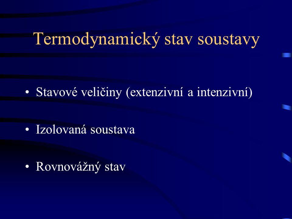 Termodynamický stav soustavy Stavové veličiny (extenzivní a intenzivní) Izolovaná soustava Rovnovážný stav