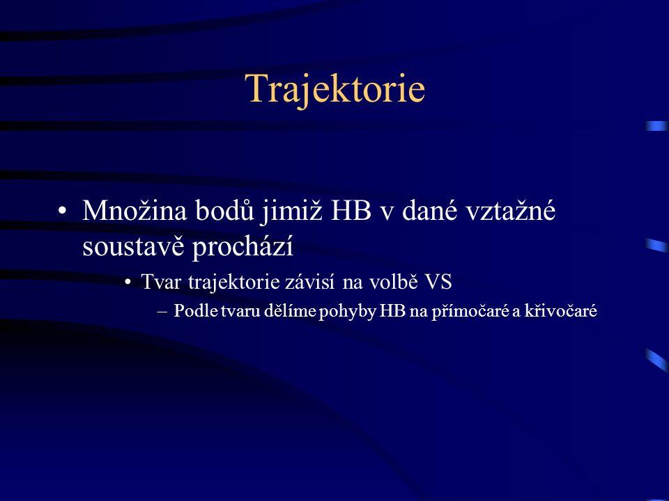 Trajektorie Množina bodů jimiž HB v dané vztažné soustavě prochází Tvar trajektorie závisí na volbě VS –Podle tvaru dělíme pohyby HB na přímočaré a kř