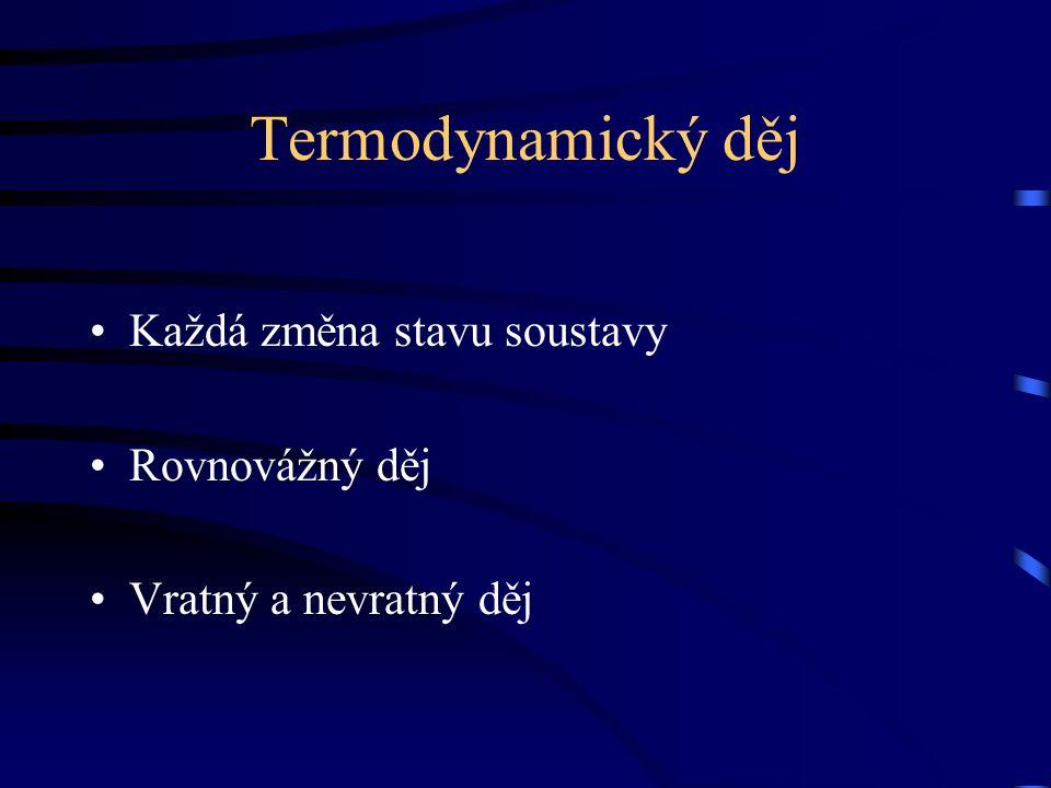 Termodynamický děj Každá změna stavu soustavy Rovnovážný děj Vratný a nevratný děj