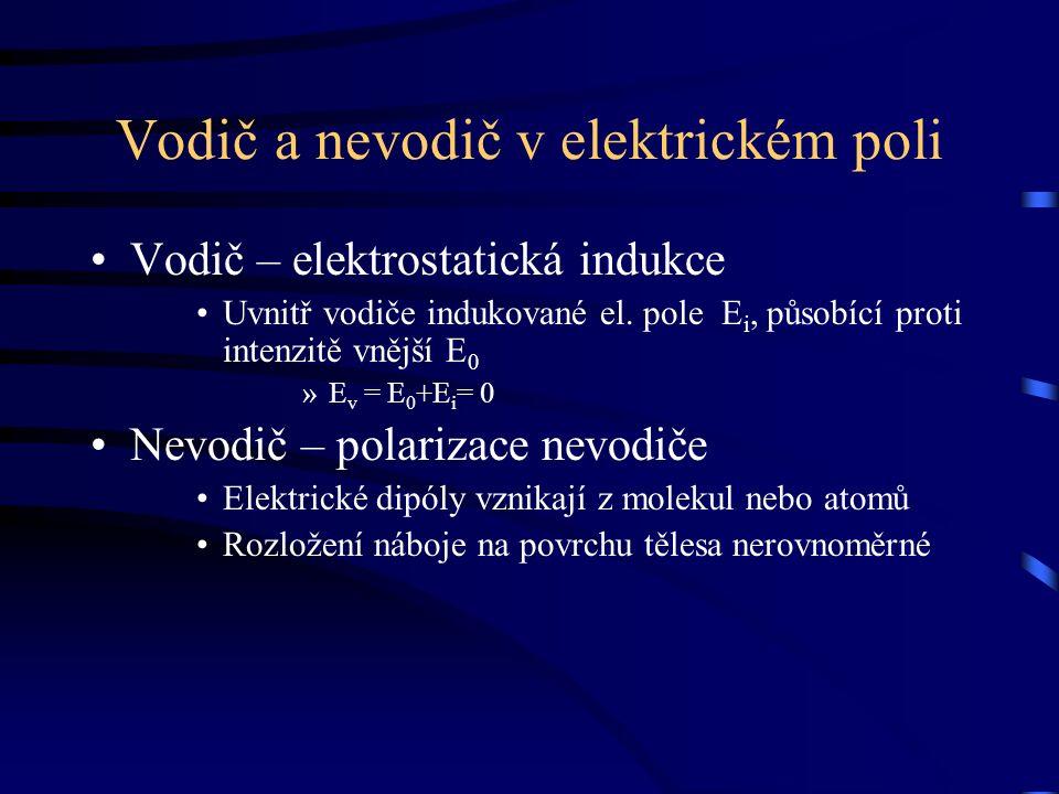 Vodič a nevodič v elektrickém poli Vodič – elektrostatická indukce Uvnitř vodiče indukované el.