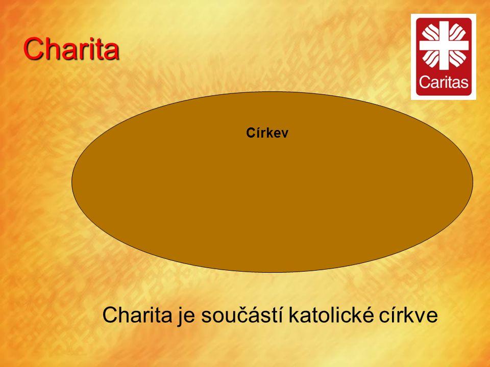 Charita Církev Charita je součástí katolické církve