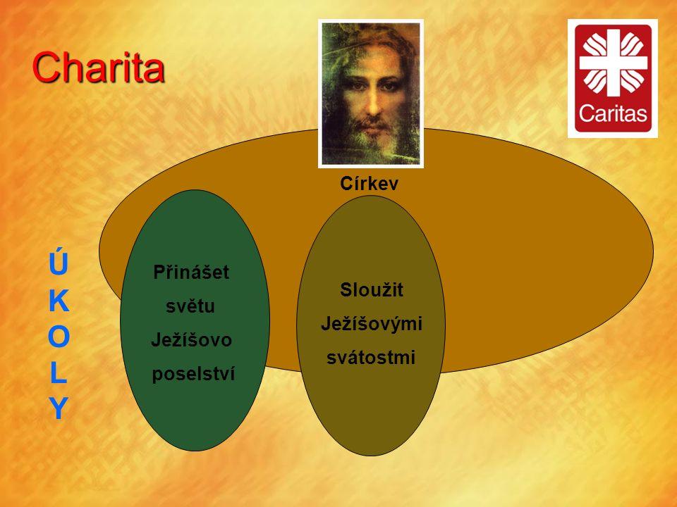 Charita Církev Přinášet světu Ježíšovo poselství Sloužit Ježíšovými svátostmi ÚKOLYÚKOLY