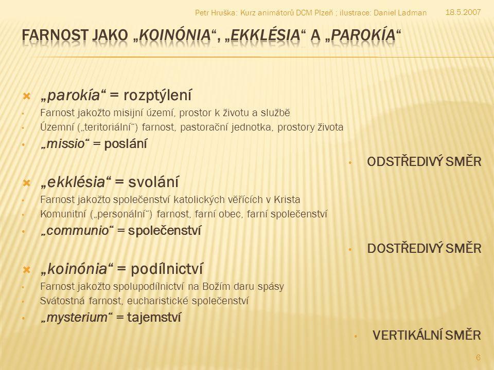 """ """"parokía"""" = rozptýlení Farnost jakožto misijní území, prostor k životu a službě Územní (""""teritoriální"""") farnost, pastorační jednotka, prostory život"""