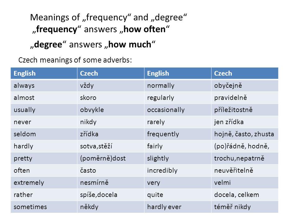 """Meanings of """"frequency and """"degree """"frequency answers """"how often """"degree answers """"how much Czech meanings of some adverbs: EnglishCzechEnglishCzech alwaysvždynormallyobyčejně almostskororegularlypravidelně usuallyobvykleoccasionallypříležitostně nevernikdyrarelyjen zřídka seldomzřídkafrequentlyhojně, často, zhusta hardlysotva,stěžífairly(po)řádně, hodně, pretty(poměrně)dostslightlytrochu,nepatrně oftenčastoincrediblyneuvěřitelně extremelynesmírněveryvelmi ratherspíše,docelaquitedocela, celkem sometimesněkdyhardly evertéměř nikdy"""