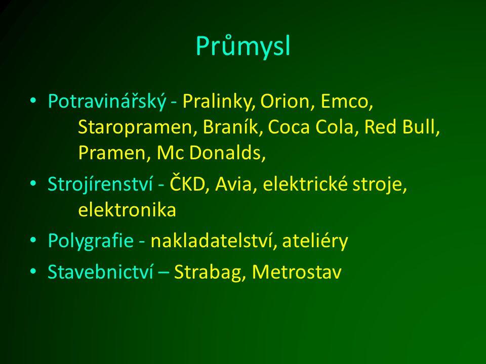 Průmysl Potravinářský - Pralinky, Orion, Emco, Staropramen, Braník, Coca Cola, Red Bull, Pramen, Mc Donalds, Strojírenství - ČKD, Avia, elektrické str