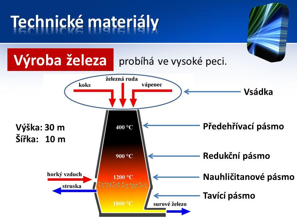 probíhá ve vysoké peci. Výroba železa Výška: 30 m Šířka: 10 m Předehřívací pásmo Redukční pásmo Nauhličitanové pásmo Tavící pásmo Vsádka
