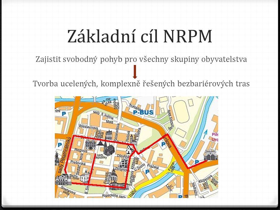 Základní cíl NRPM Zajistit svobodný pohyb pro všechny skupiny obyvatelstva Tvorba ucelených, komplexně řešených bezbariérových tras