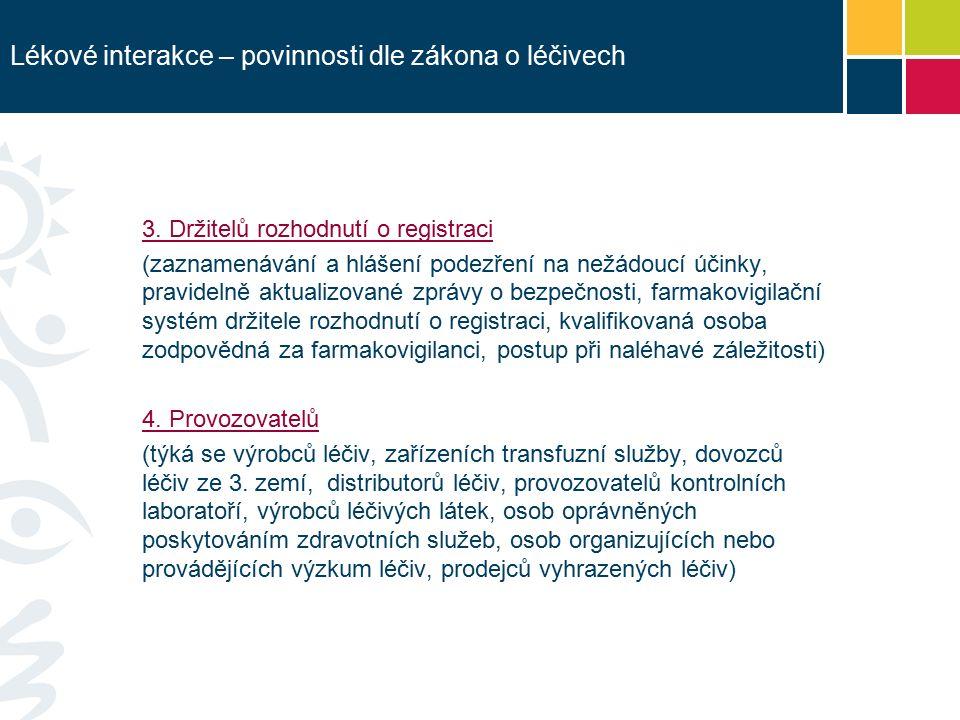Lékové interakce – povinnosti dle zákona o léčivech 3.
