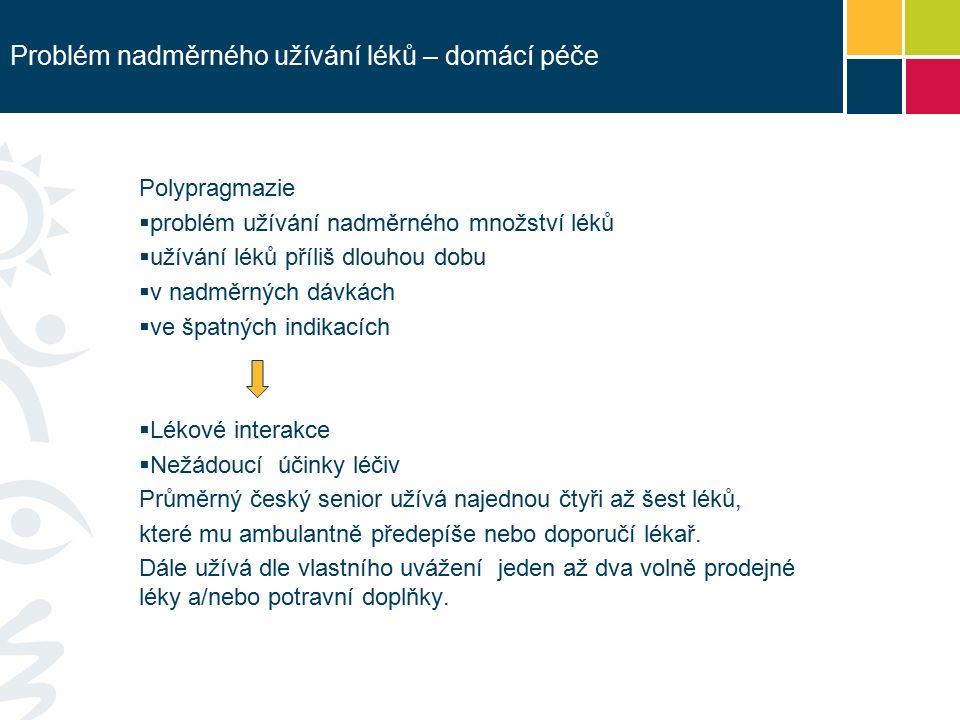 Problém nadměrného užívání léků – domácí péče Polypragmazie  problém užívání nadměrného množství léků  užívání léků příliš dlouhou dobu  v nadměrných dávkách  ve špatných indikacích  Lékové interakce  Nežádoucí účinky léčiv Průměrný český senior užívá najednou čtyři až šest léků, které mu ambulantně předepíše nebo doporučí lékař.