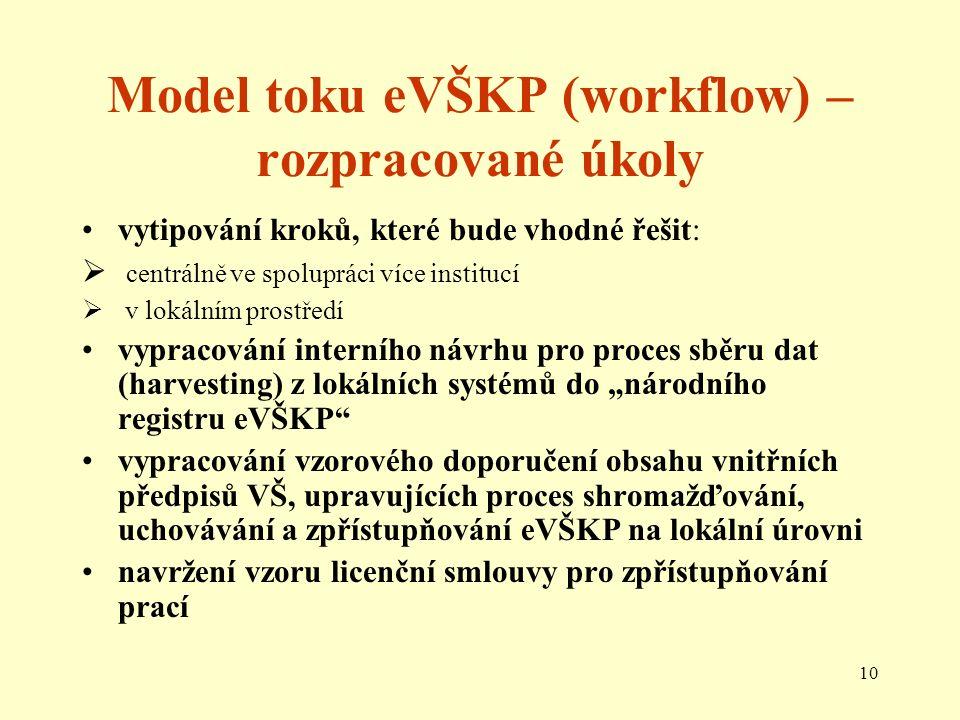 """10 Model toku eVŠKP (workflow) – rozpracované úkoly vytipování kroků, které bude vhodné řešit:  centrálně ve spolupráci více institucí  v lokálním prostředí vypracování interního návrhu pro proces sběru dat (harvesting) z lokálních systémů do """"národního registru eVŠKP vypracování vzorového doporučení obsahu vnitřních předpisů VŠ, upravujících proces shromažďování, uchovávání a zpřístupňování eVŠKP na lokální úrovni navržení vzoru licenční smlouvy pro zpřístupňování prací"""
