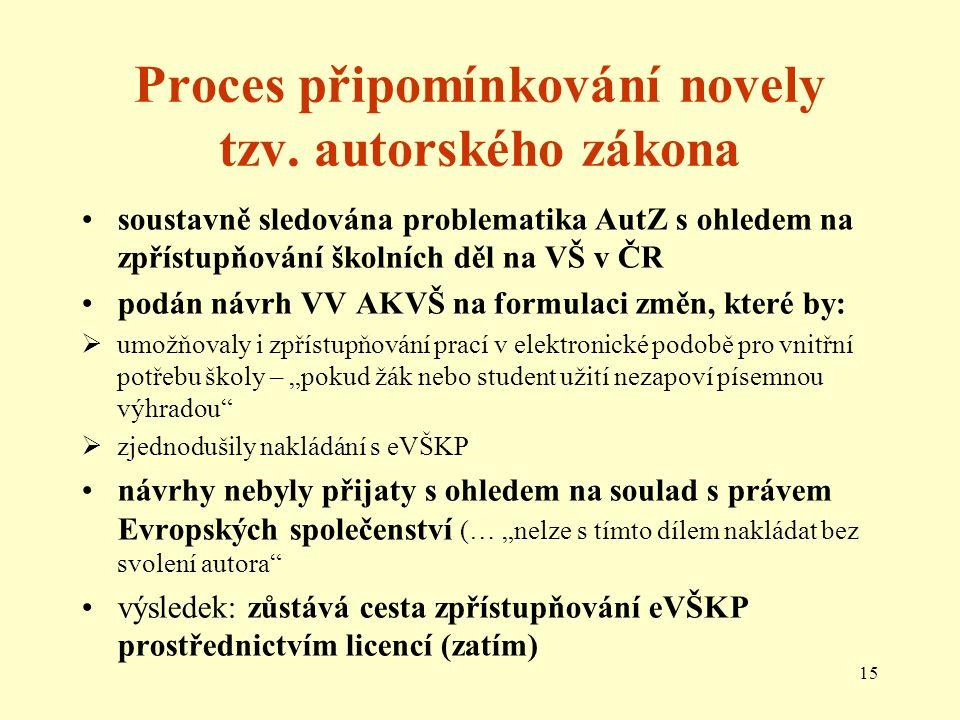 15 Proces připomínkování novely tzv.