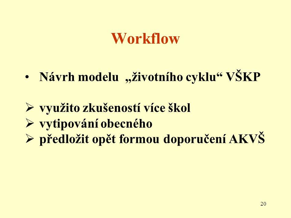 """20 Workflow Návrh modelu """"životního cyklu VŠKP  využito zkušeností více škol  vytipování obecného  předložit opět formou doporučení AKVŠ"""