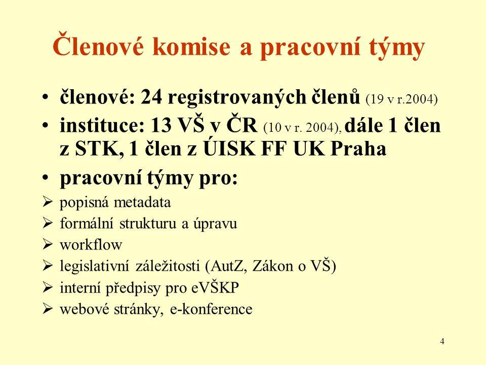 4 Členové komise a pracovní týmy členové: 24 registrovaných členů (19 v r.2004) instituce: 13 VŠ v ČR (10 v r.