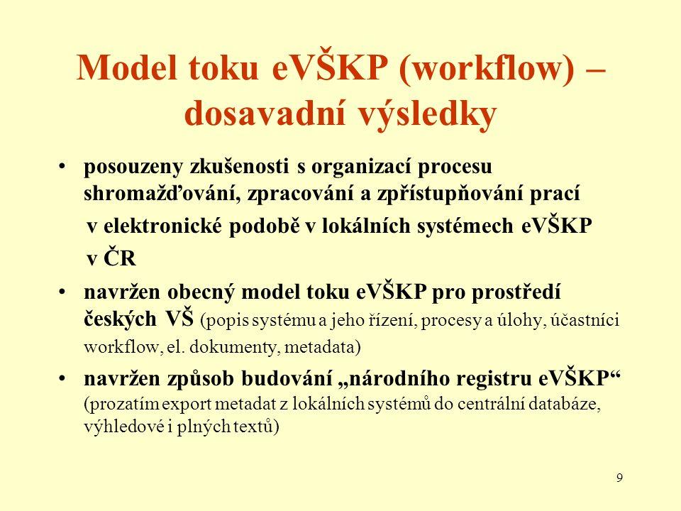9 Model toku eVŠKP (workflow) – dosavadní výsledky posouzeny zkušenosti s organizací procesu shromažďování, zpracování a zpřístupňování prací v elektronické podobě v lokálních systémech eVŠKP v ČR navržen obecný model toku eVŠKP pro prostředí českých VŠ (popis systému a jeho řízení, procesy a úlohy, účastníci workflow, el.