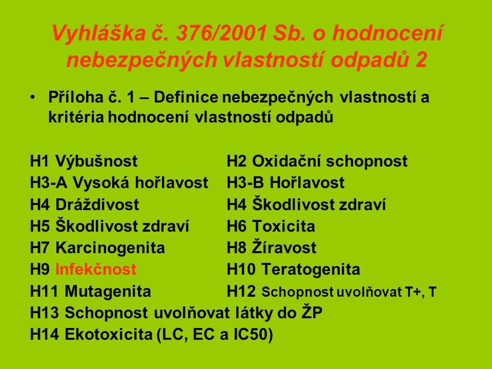 Vyhláška č. 376/2001 Sb. o hodnocení nebezpečných vlastností odpadů 2 Příloha č.