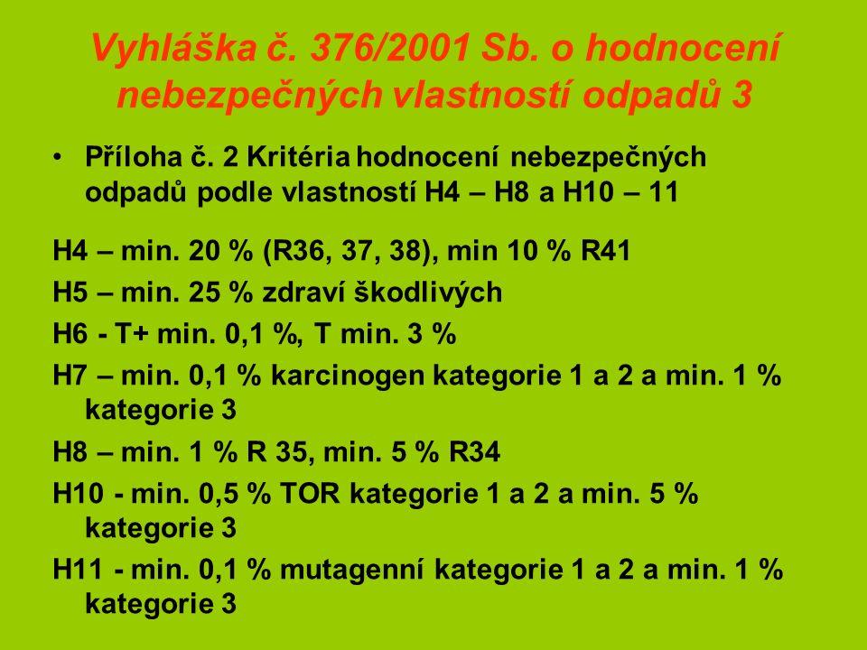 Vyhláška č. 376/2001 Sb. o hodnocení nebezpečných vlastností odpadů 3 Příloha č.