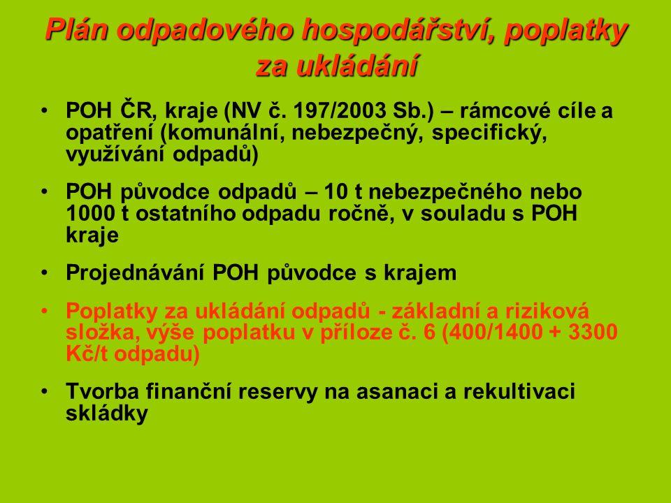 Plán odpadového hospodářství, poplatky za ukládání POH ČR, kraje (NV č.