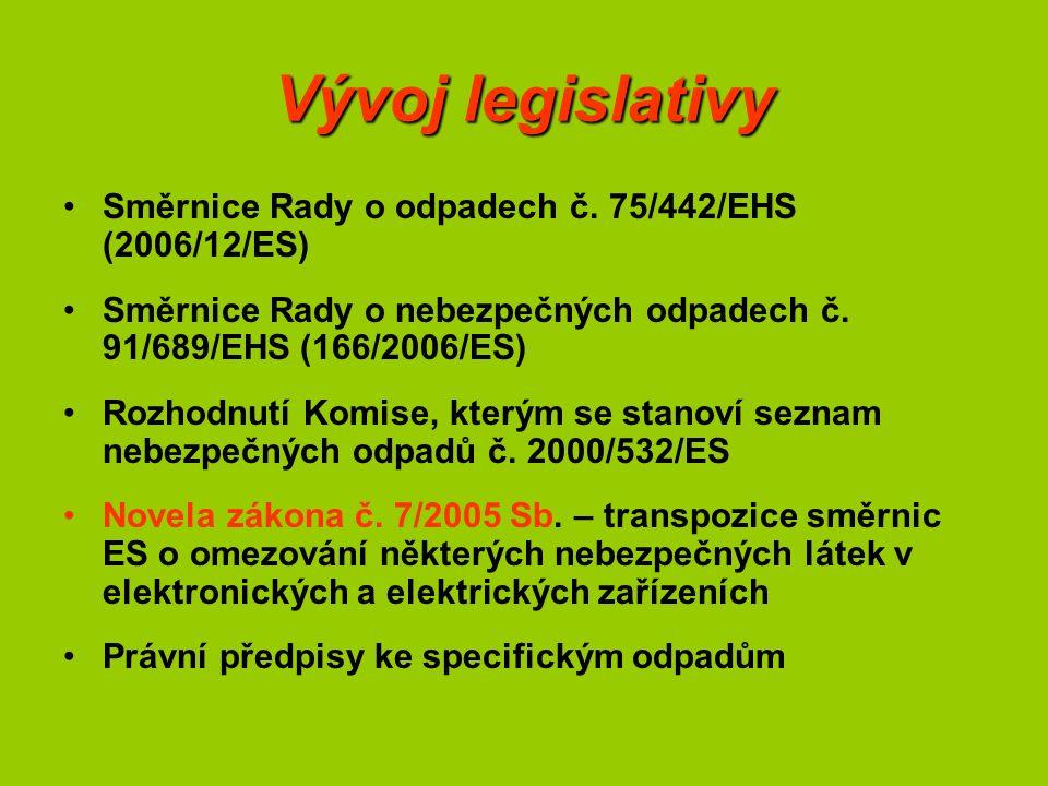 Vývoj legislativy Směrnice Rady o odpadech č.