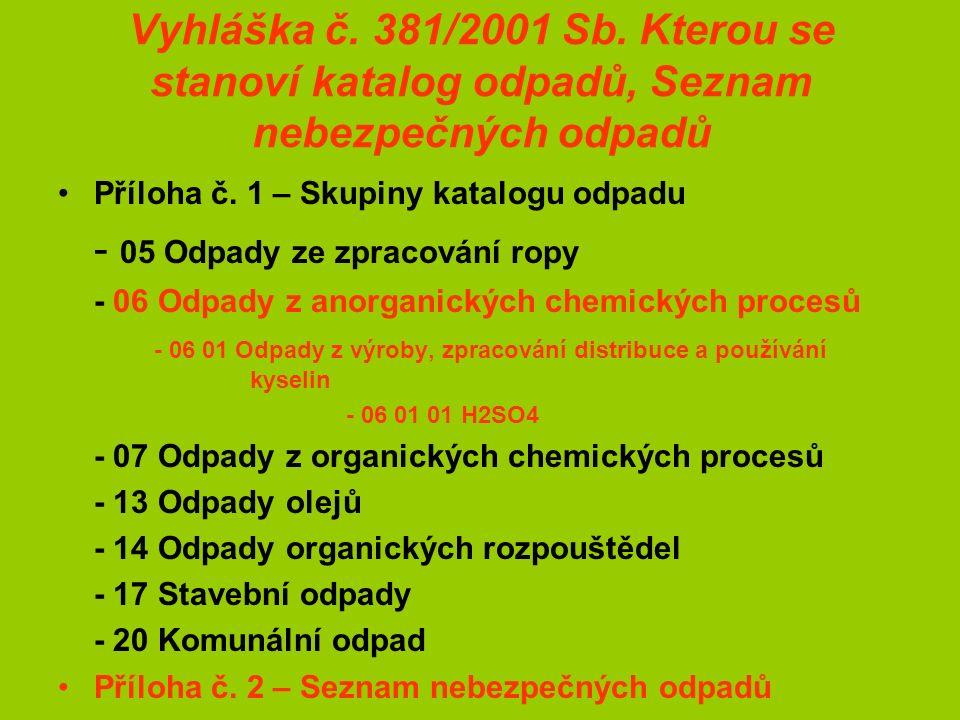 Vyhláška č. 381/2001 Sb. Kterou se stanoví katalog odpadů, Seznam nebezpečných odpadů Příloha č.
