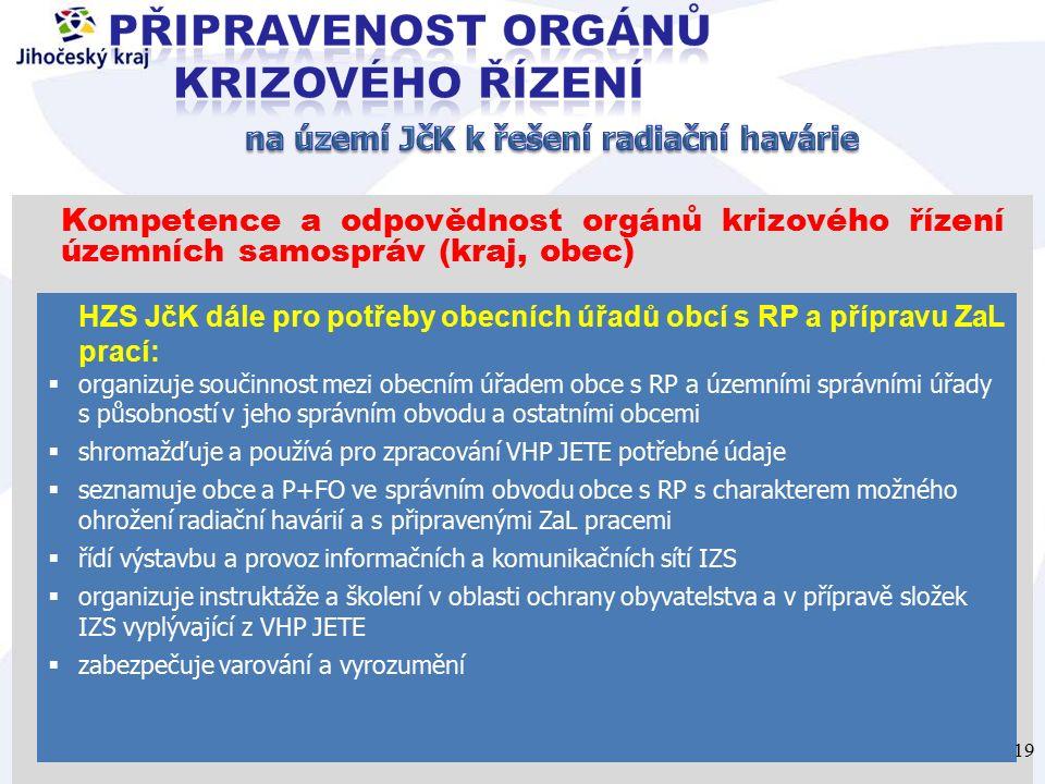 HZS JčK dále pro potřeby obecních úřadů obcí s RP a přípravu ZaL prací:  organizuje součinnost mezi obecním úřadem obce s RP a územními správními úřa