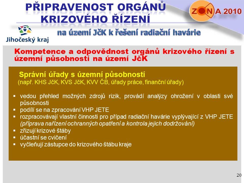 Kompetence a odpovědnost orgánů krizového řízení s územní působností na území JčK Správní úřady s územní působností (např. KHS JčK, KVS JčK, KVV ČB, ú