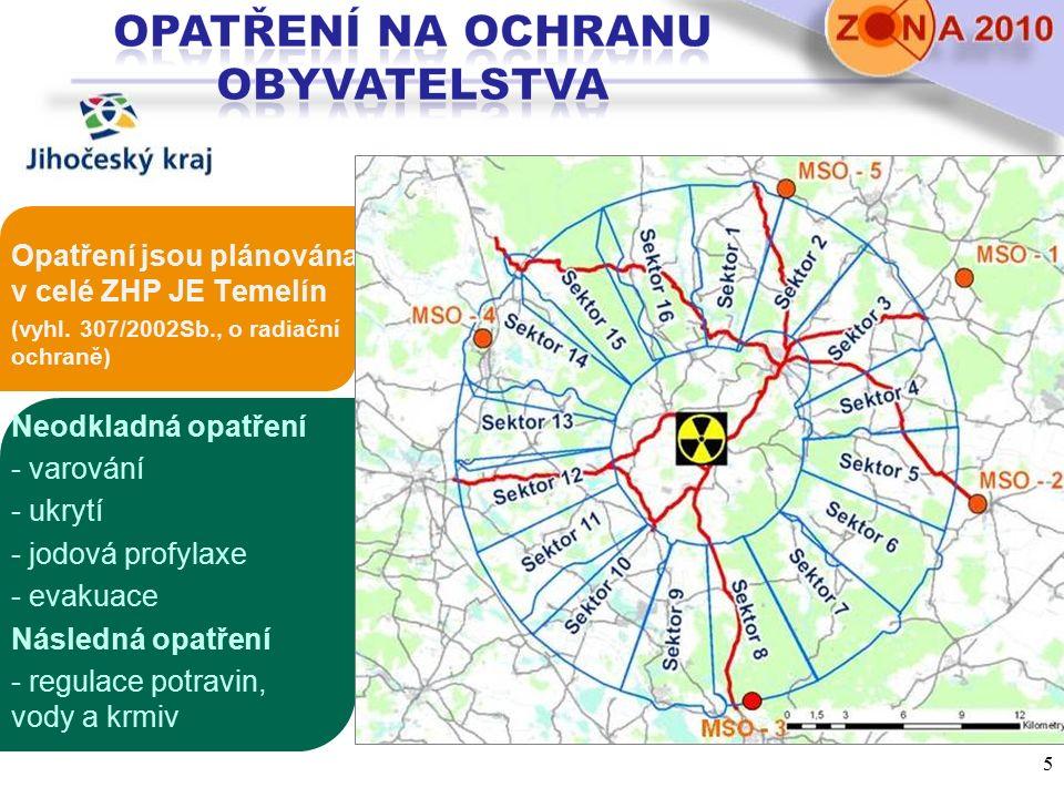 Opatření jsou plánována v celé ZHP JE Temelín (vyhl. 307/2002Sb., o radiační ochraně) Neodkladná opatření - varování - ukrytí - jodová profylaxe - eva