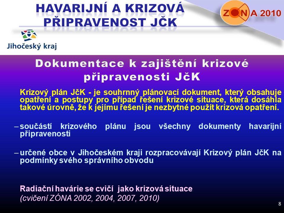na území JčK k řešení radiační havárie Havarijní připravenost pro případ vzniku radiační havárie je příprava opatření na odvrácení dopadů radiační havárie nebo jejich zmírnění.