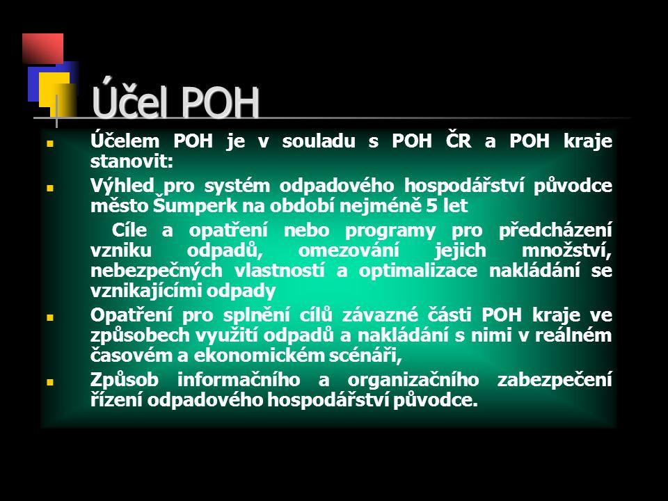 Účel POH Účelem POH je v souladu s POH ČR a POH kraje stanovit: Výhled pro systém odpadového hospodářství původce město Šumperk na období nejméně 5 le