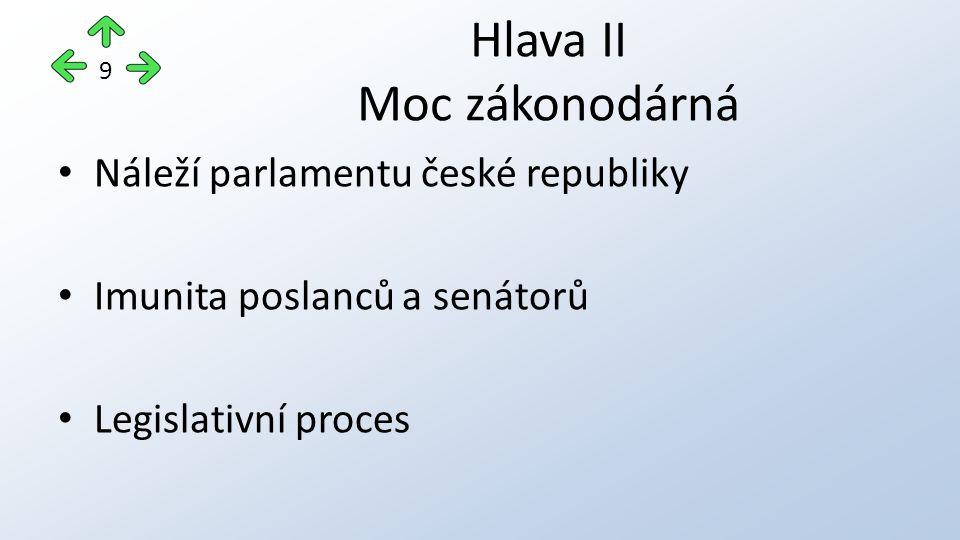 Náleží parlamentu české republiky Imunita poslanců a senátorů Legislativní proces Hlava II Moc zákonodárná 9