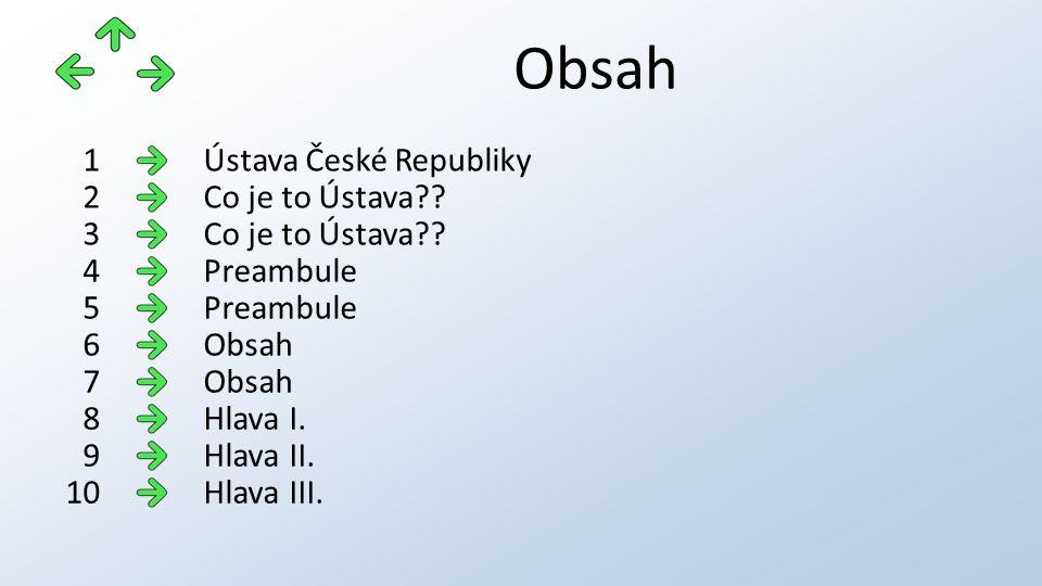 Obsah Ústava České Republiky1 Co je to Ústava??2 3 Preambule4 5 Obsah6 7 Hlava I.8 Hlava II.9 Hlava III.10