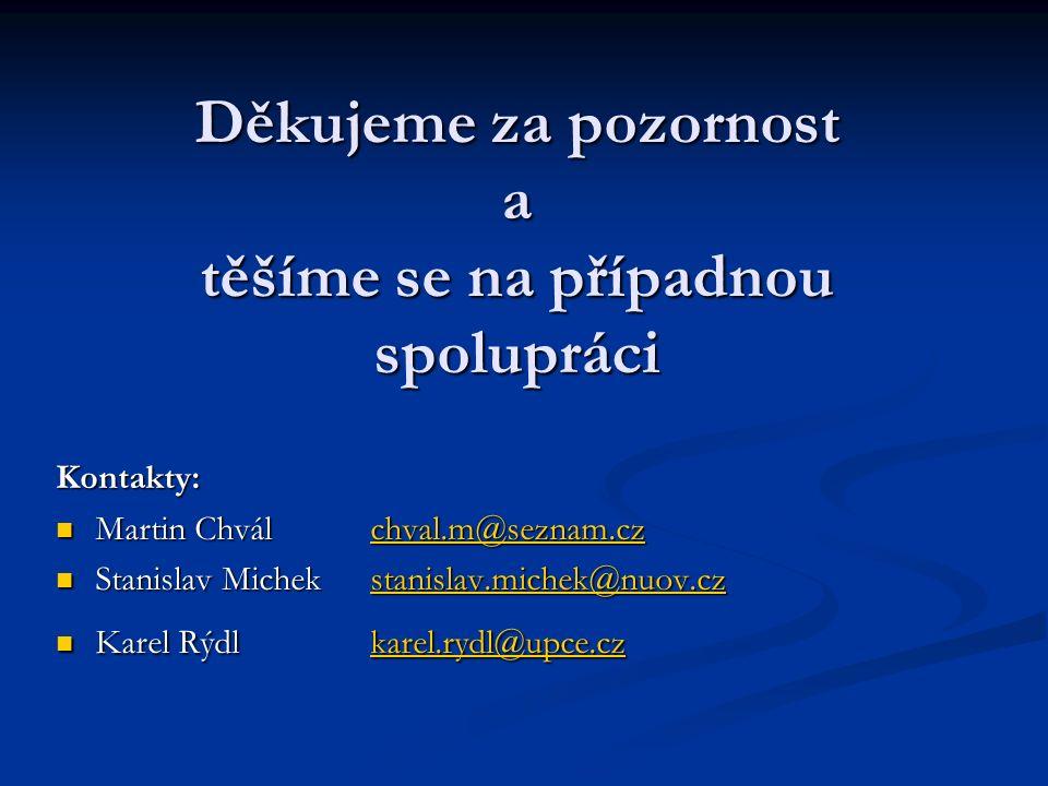 Děkujeme za pozornost a těšíme se na případnou spolupráci Kontakty: Martin Chvál chval.m@seznam.cz Martin Chvál chval.m@seznam.czchval.m@seznam.cz Stanislav Michek stanislav.michek@nuov.cz Stanislav Michek stanislav.michek@nuov.czstanislav.michek@nuov.cz Karel Rýdl karel.rydl@upce.cz Karel Rýdl karel.rydl@upce.czkarel.rydl@upce.cz