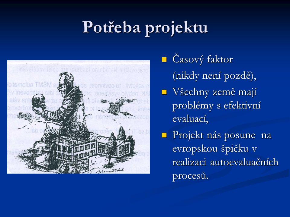 Potřeba projektu Časový faktor (nikdy není pozdě), Všechny země mají problémy s efektivní evaluací, Projekt nás posune na evropskou špičku v realizaci autoevaluačních procesů.