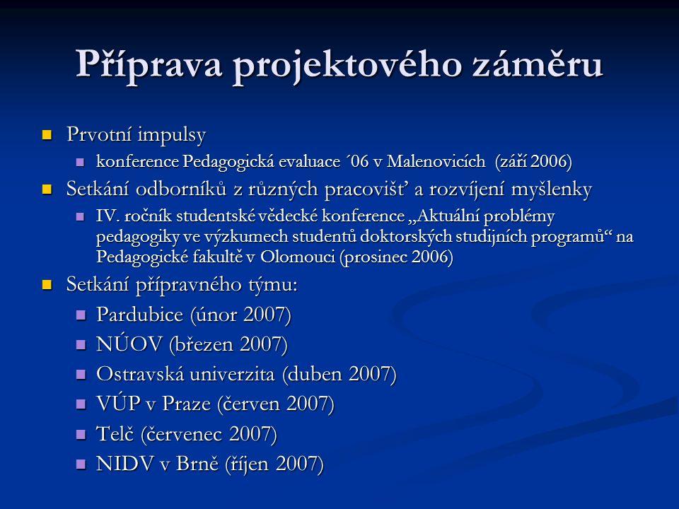 Příprava projektového záměru Prvotní impulsy Prvotní impulsy konference Pedagogická evaluace ´06 v Malenovicích (září 2006) konference Pedagogická evaluace ´06 v Malenovicích (září 2006) Setkání odborníků z různých pracovišť a rozvíjení myšlenky Setkání odborníků z různých pracovišť a rozvíjení myšlenky IV.