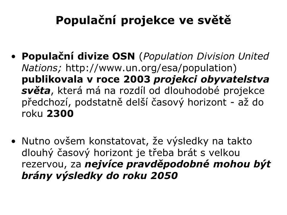 Populační projekce ve světě Populační divize OSN (Population Division United Nations; http://www.un.org/esa/population) publikovala v roce 2003 projekci obyvatelstva světa, která má na rozdíl od dlouhodobé projekce předchozí, podstatně delší časový horizont - až do roku 2300 Nutno ovšem konstatovat, že výsledky na takto dlouhý časový horizont je třeba brát s velkou rezervou, za nejvíce pravděpodobné mohou být brány výsledky do roku 2050